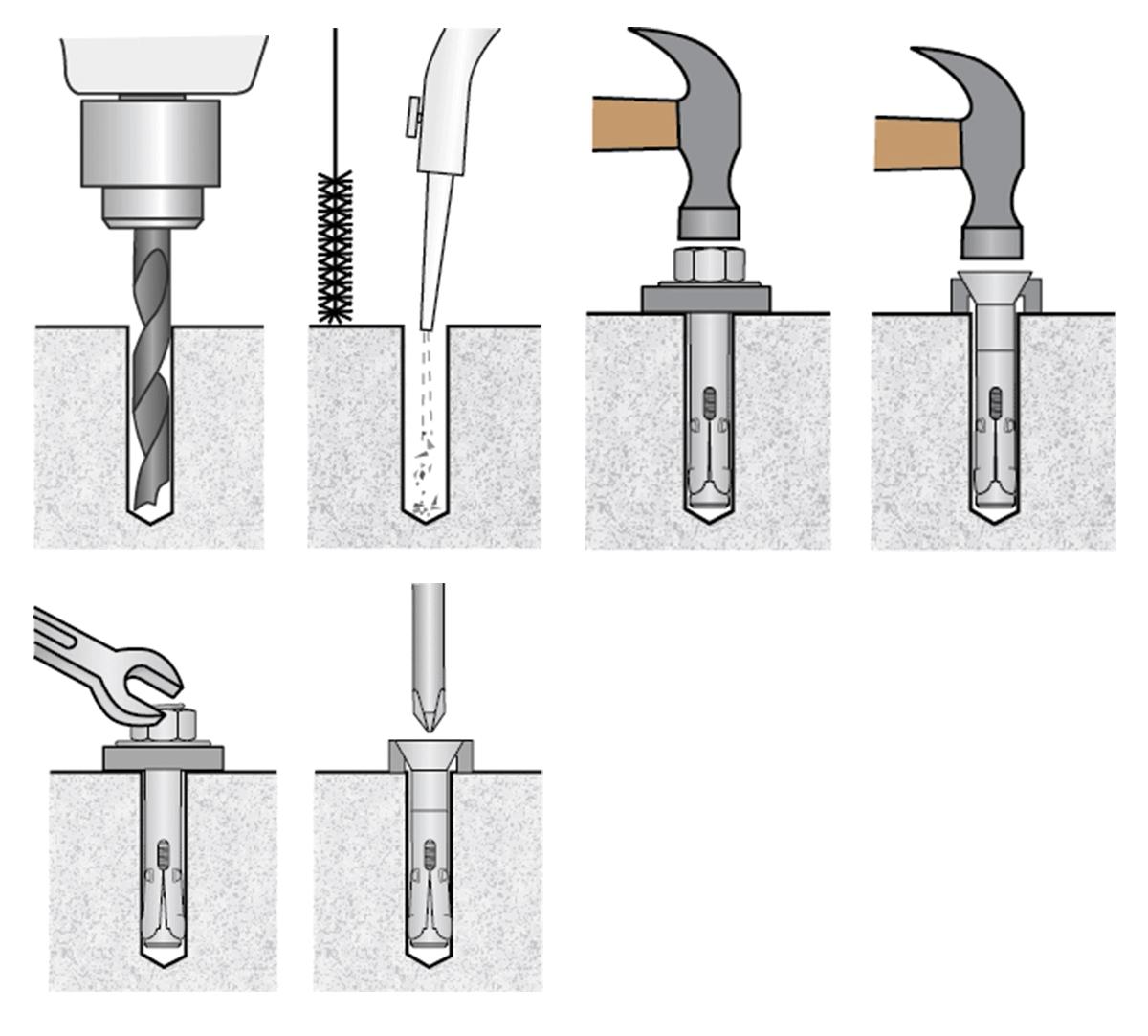 sleeve anchor installation instructions