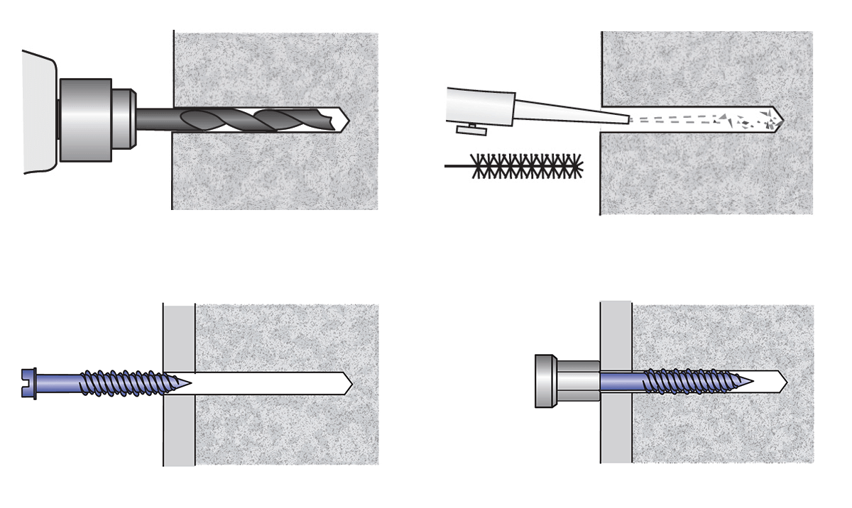 concrete screw installation